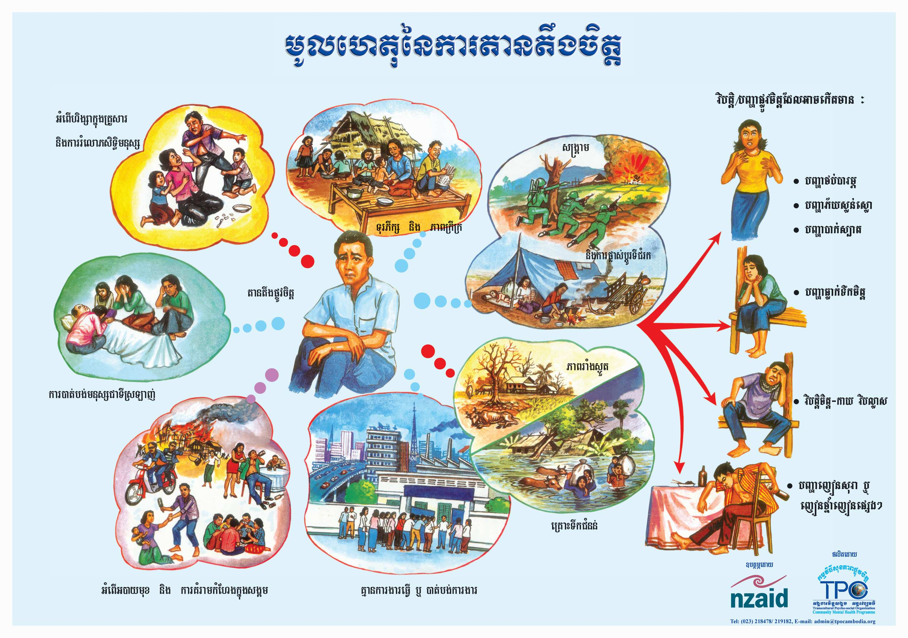Poster- Cause of Stress-Khmer