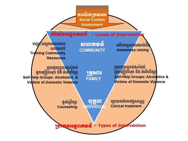 approach-graph-final1